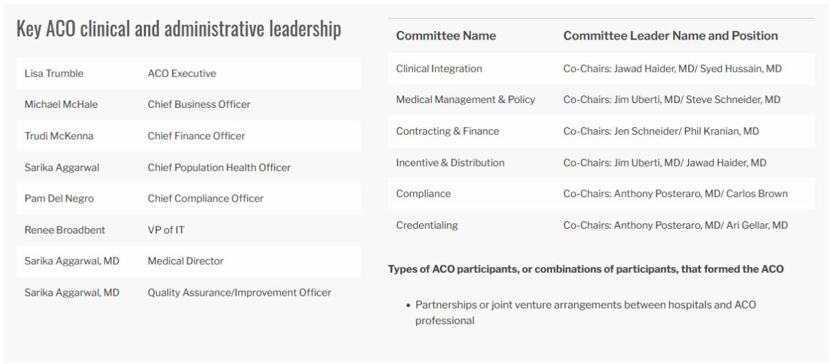 Key ACO clinical and administrative leadership